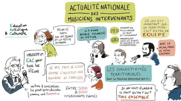 Crédit illustration : Matthieu Gueritte